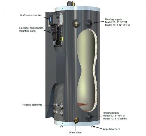 eco-ultra-boiler